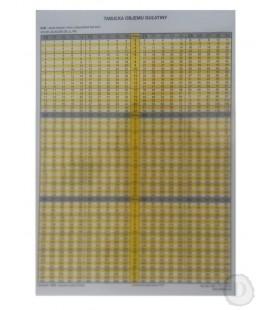tabuľky objemu guľatiny vcelých dĺžkach - listnaté